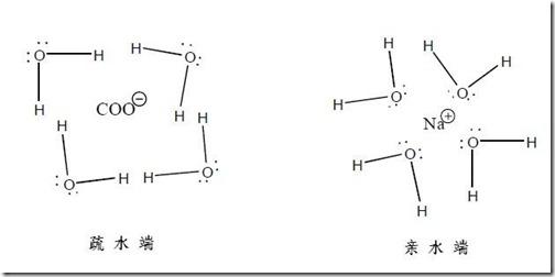 """含氧原子的负离子基团又通过一种叫做""""氢键""""的化学键"""