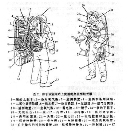 神吉锁内部结构图
