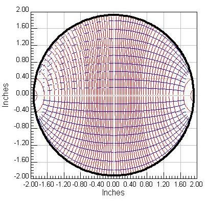 我们要做的金属罐天线是一个引导电磁波向指定方向传播的通道,用