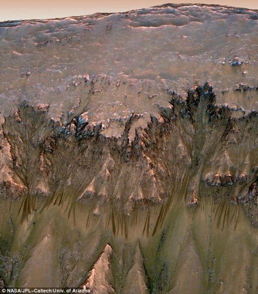 流动痕迹:在火星的春夏季节,探测器发现在一些火星陨石坑的斜坡上有一些暗色的,像手指般延伸的细长条纹。这些神秘的条纹会在冬天消失,然后在下一年的春天再次出现