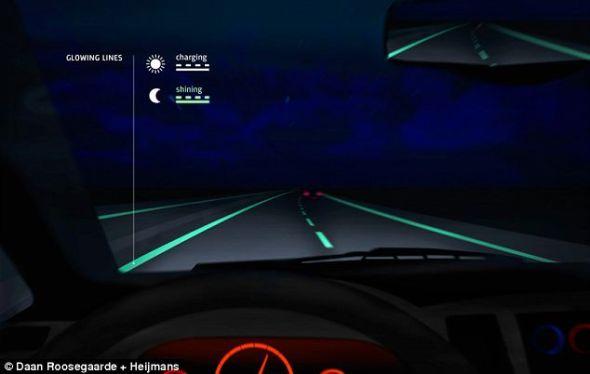 2013年起,荷兰的路标将刷上光致发光涂料,白天充电,晚上亮起,持续时间可达到10小时