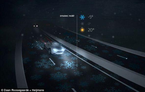 智能公路还将采用温度响应动力学涂料,能够在出现低温天气导致路面光滑时让驾驶者看到冰晶