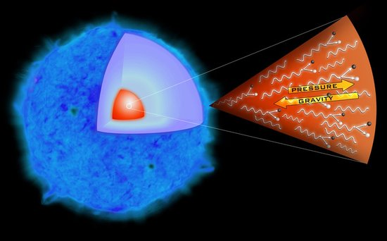 迄今最遥远的神秘超新星爆发 距地125亿光年