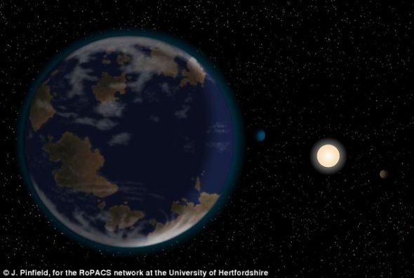 超级地球:这是一张示意图,展示的是系外行星HD40307g(左侧前景),中央的恒星HD40307,以及同一行星系统中的另外两颗行星(右侧背景)