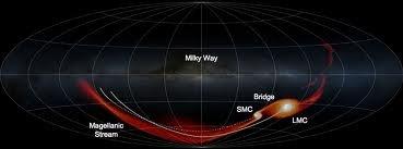 """天文学家发现银河系邻居竟是""""盗贼""""星系"""