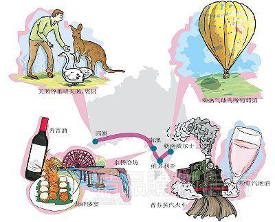 南澳葡萄酒地图